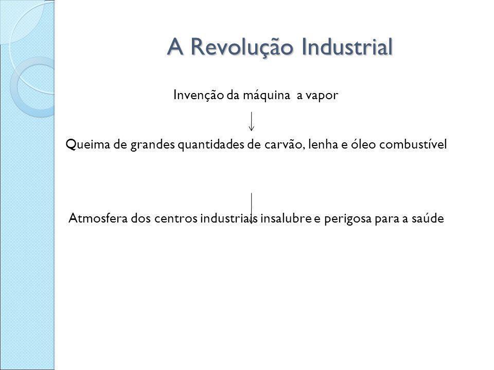A Revolução Industrial Invenção da máquina a vapor Queima de grandes quantidades de carvão, lenha e óleo combustível Atmosfera dos centros industriais