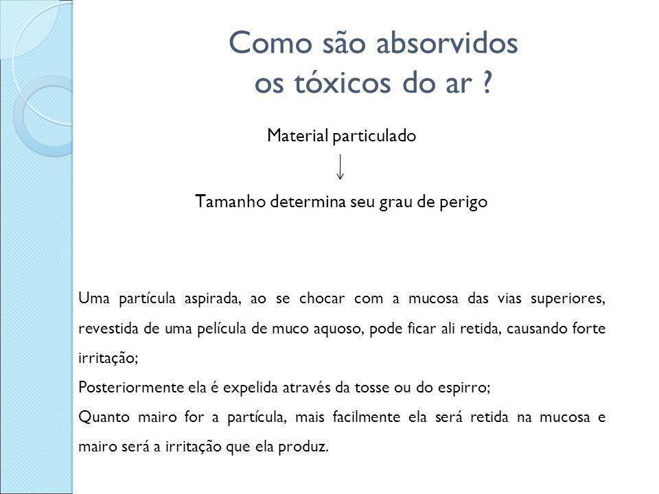 Como são absorvidos os tóxicos do ar ? Material particulado Tamanho determina seu grau de perigo Uma partícula aspirada, ao se chocar com a mucosa das