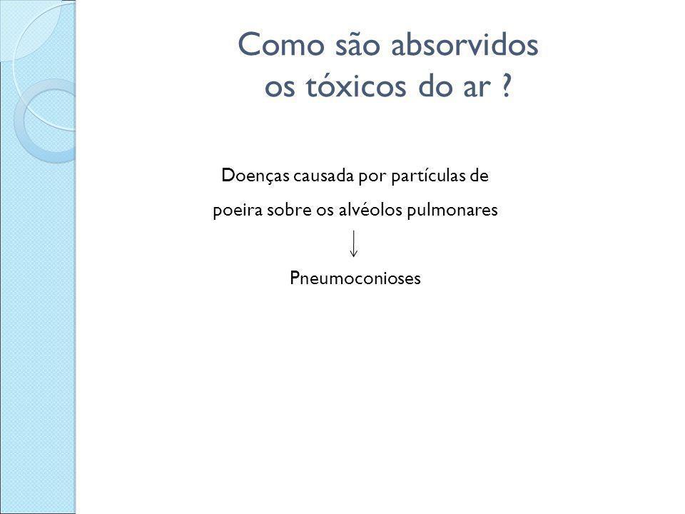 Como são absorvidos os tóxicos do ar ? Doenças causada por partículas de poeira sobre os alvéolos pulmonares Pneumoconioses