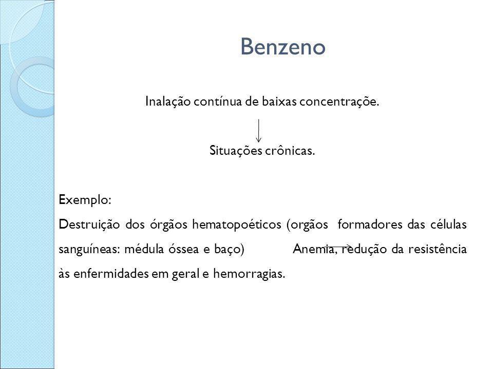 Benzeno Inalação contínua de baixas concentraçõe. Situações crônicas. Exemplo: Destruição dos órgãos hematopoéticos (orgãos formadores das células san