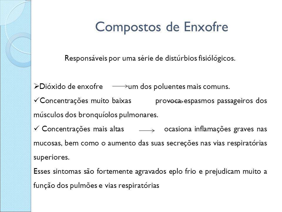 Compostos de Enxofre Responsáveis por uma série de distúrbios fisiólógicos.  Dióxido de enxofre um dos poluentes mais comuns. Concentrações muito bai