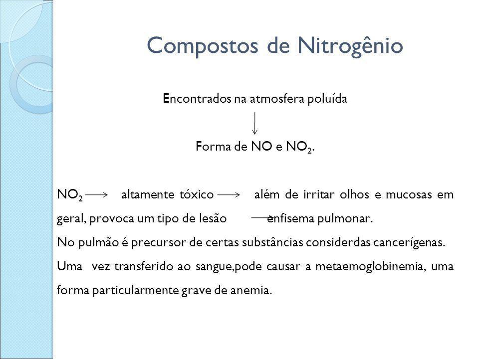 Compostos de Nitrogênio Encontrados na atmosfera poluída Forma de NO e NO 2. NO 2 altamente tóxico além de irritar olhos e mucosas em geral, provoca u
