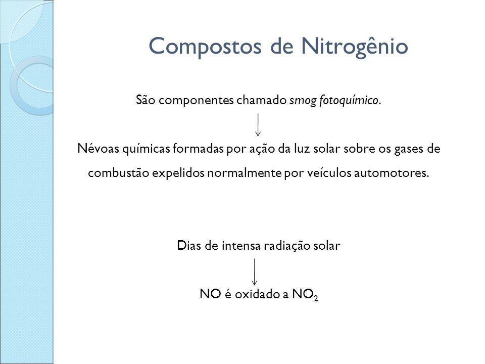 Compostos de Nitrogênio São componentes chamado smog fotoquímico. Névoas químicas formadas por ação da luz solar sobre os gases de combustão expelidos