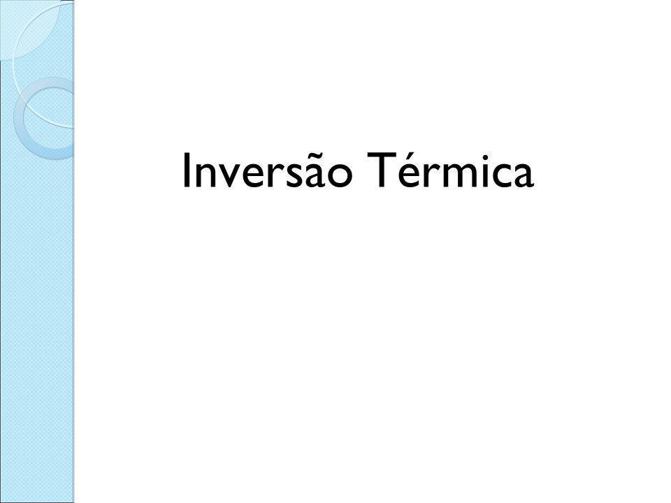 Inversão Térmica