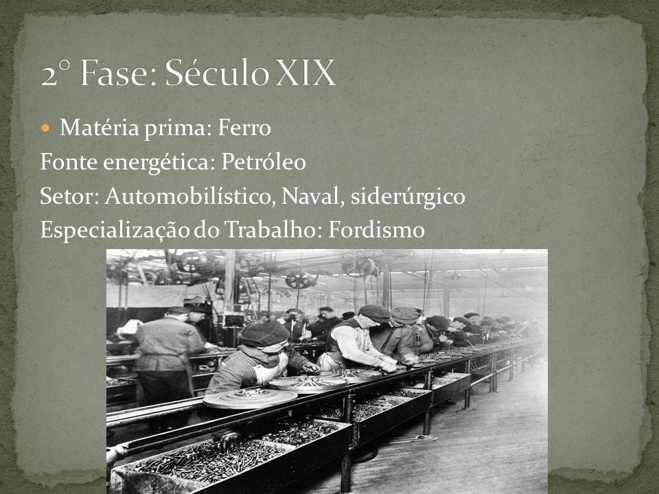 Matéria prima: Ferro Fonte energética: Petróleo Setor: Automobilístico, Naval, siderúrgico Especialização do Trabalho: Fordismo