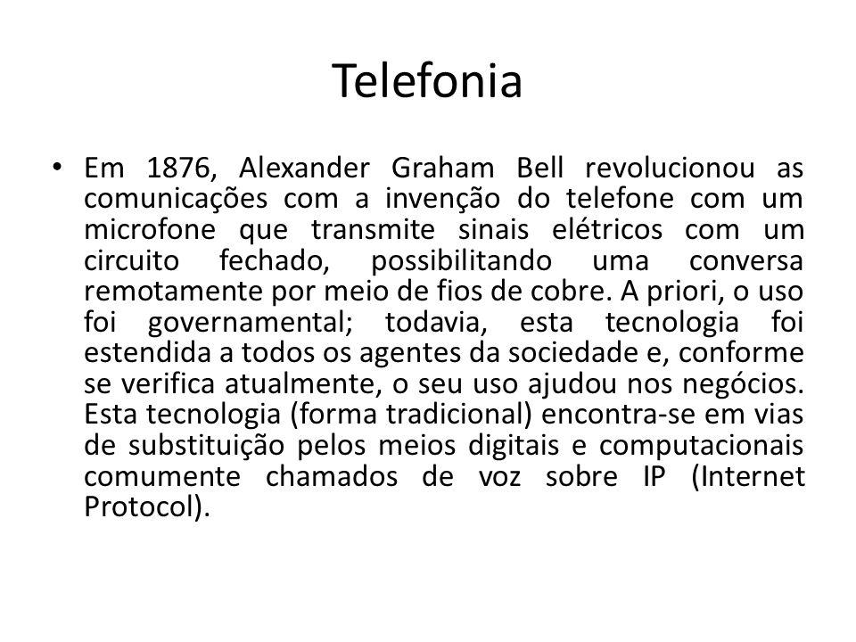 Telefonia Em 1876, Alexander Graham Bell revolucionou as comunicações com a invenção do telefone com um microfone que transmite sinais elétricos com u
