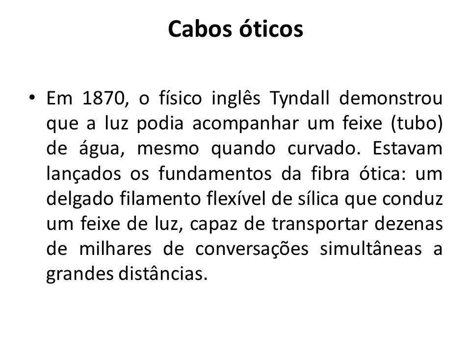 Cabos óticos Em 1870, o físico inglês Tyndall demonstrou que a luz podia acompanhar um feixe (tubo) de água, mesmo quando curvado. Estavam lançados os