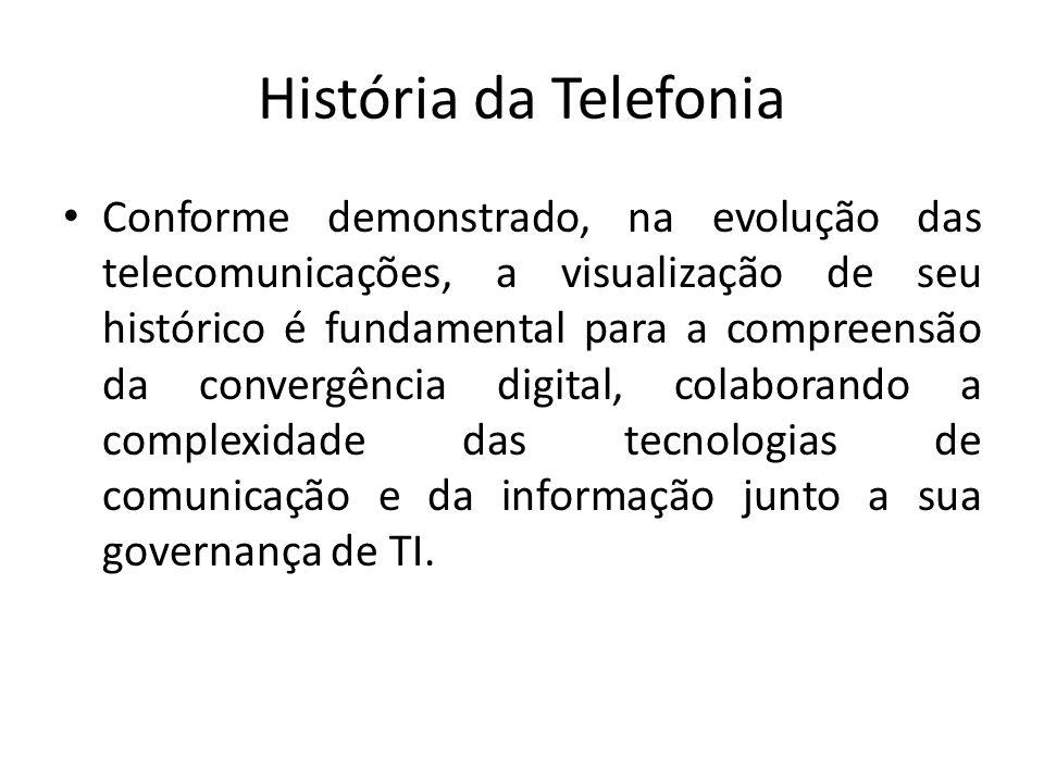 História da Telefonia Conforme demonstrado, na evolução das telecomunicações, a visualização de seu histórico é fundamental para a compreensão da conv
