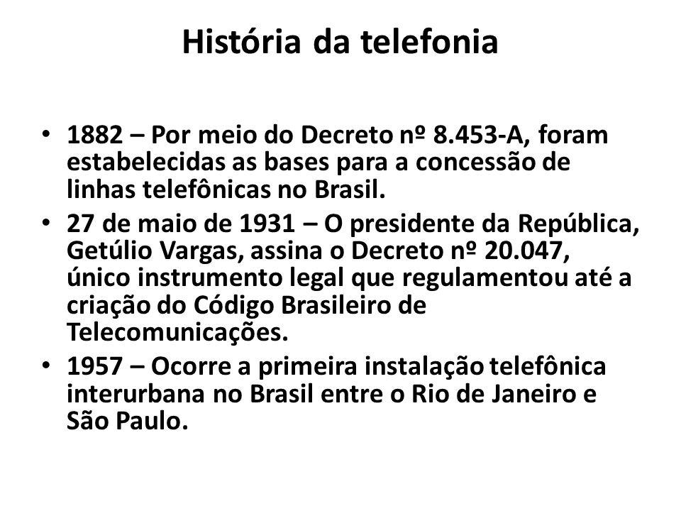História da telefonia 1882 – Por meio do Decreto nº 8.453-A, foram estabelecidas as bases para a concessão de linhas telefônicas no Brasil. 27 de maio