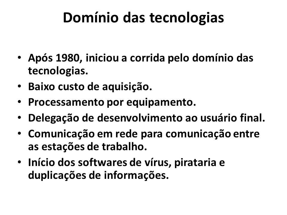 Domínio das tecnologias Após 1980, iniciou a corrida pelo domínio das tecnologias. Baixo custo de aquisição. Processamento por equipamento. Delegação