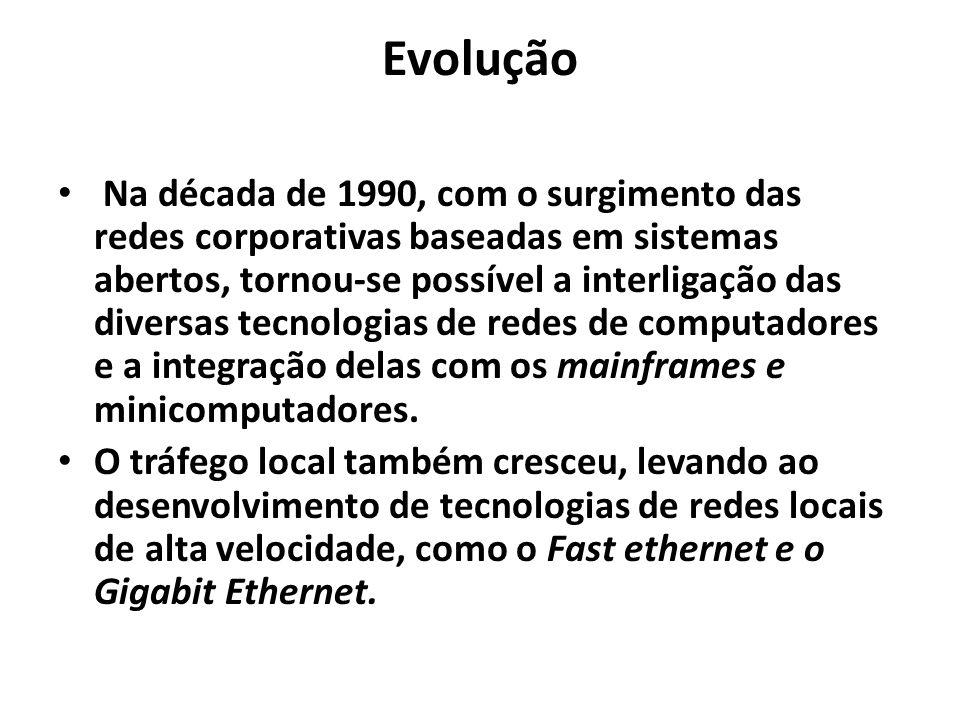 Evolução Na década de 1990, com o surgimento das redes corporativas baseadas em sistemas abertos, tornou-se possível a interligação das diversas tecno