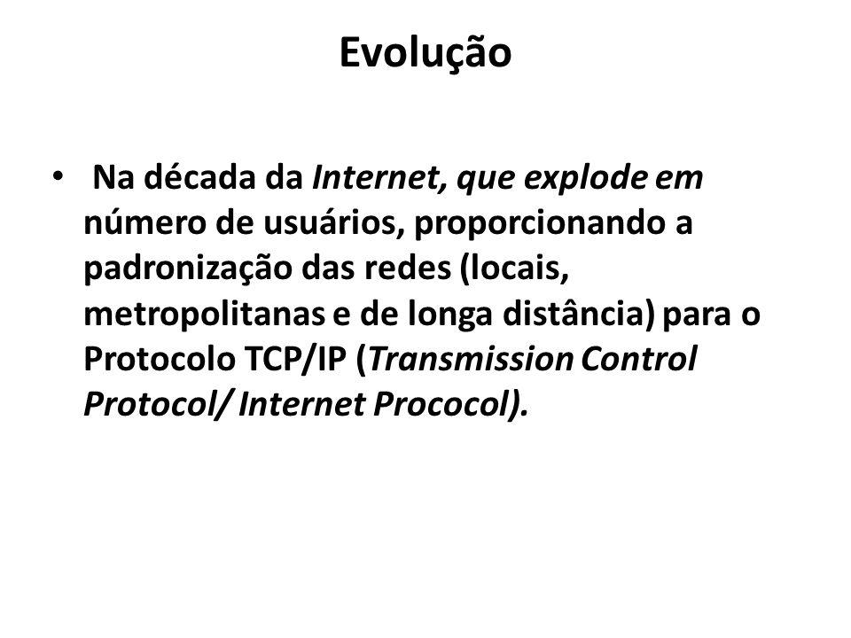 Evolução Na década da Internet, que explode em número de usuários, proporcionando a padronização das redes (locais, metropolitanas e de longa distânci