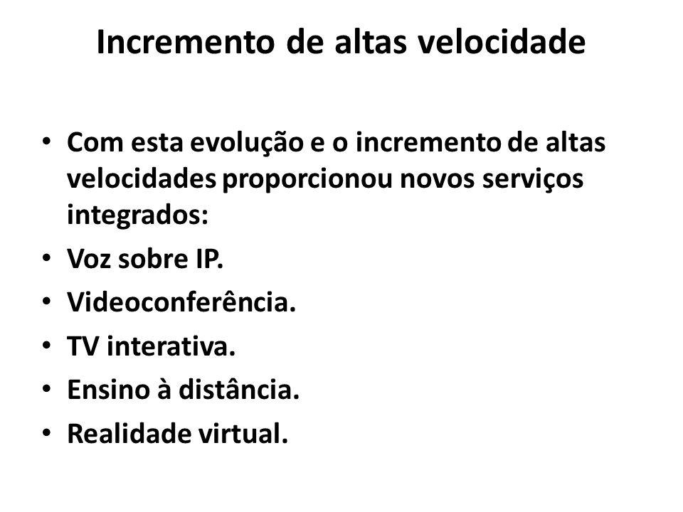 Incremento de altas velocidade Com esta evolução e o incremento de altas velocidades proporcionou novos serviços integrados: Voz sobre IP. Videoconfer