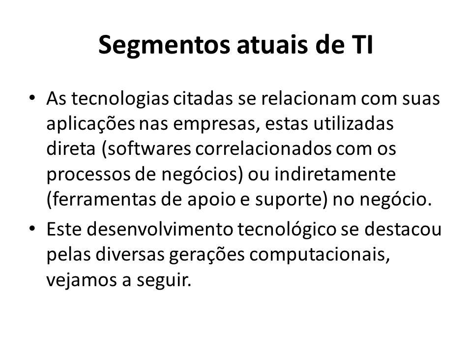 Segmentos atuais de TI As tecnologias citadas se relacionam com suas aplicações nas empresas, estas utilizadas direta (softwares correlacionados com o