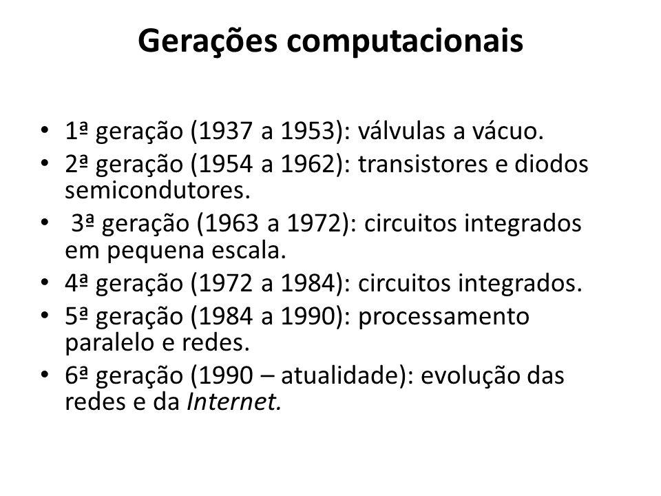 Gerações computacionais 1ª geração (1937 a 1953): válvulas a vácuo. 2ª geração (1954 a 1962): transistores e diodos semicondutores. 3ª geração (1963 a
