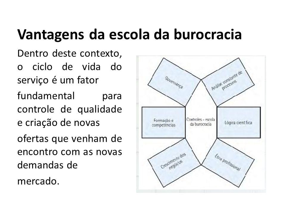 Vantagens da escola da burocracia Dentro deste contexto, o ciclo de vida do serviço é um fator fundamental para controle de qualidade e criação de nov