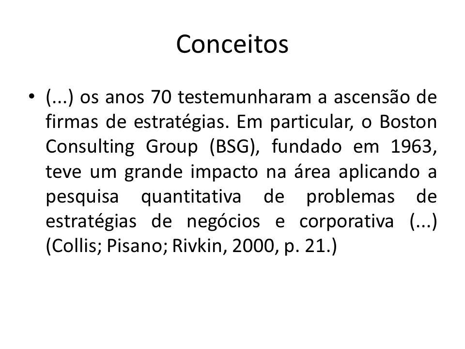 Conceitos (...) os anos 70 testemunharam a ascensão de firmas de estratégias. Em particular, o Boston Consulting Group (BSG), fundado em 1963, teve um