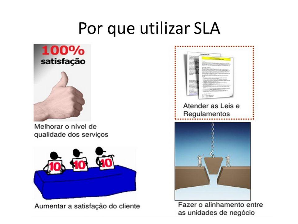 Por que utilizar SLA