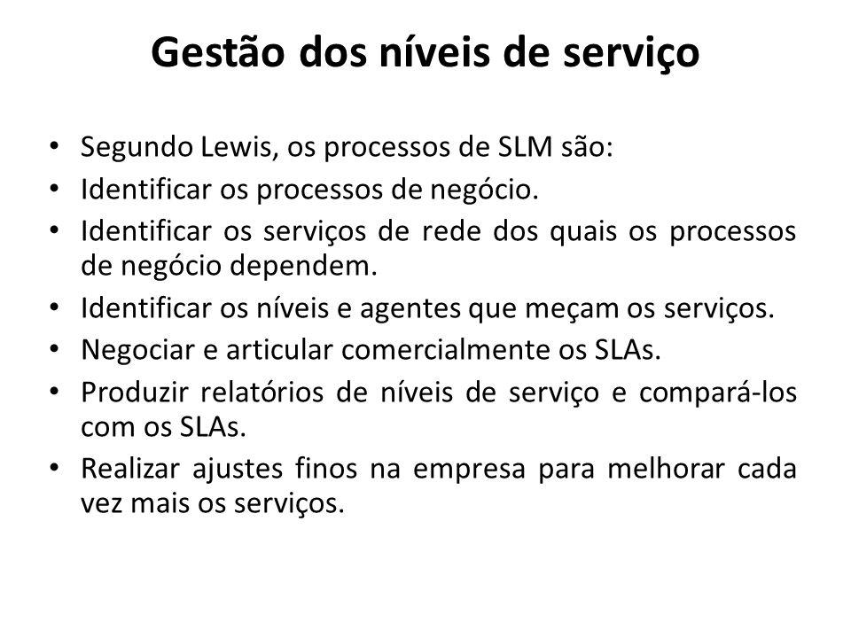 Gestão dos níveis de serviço Segundo Lewis, os processos de SLM são: Identificar os processos de negócio. Identificar os serviços de rede dos quais os