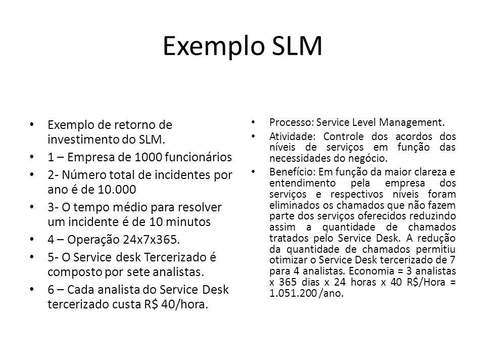 Exemplo SLM Exemplo de retorno de investimento do SLM. 1 – Empresa de 1000 funcionários 2- Número total de incidentes por ano é de 10.000 3- O tempo m