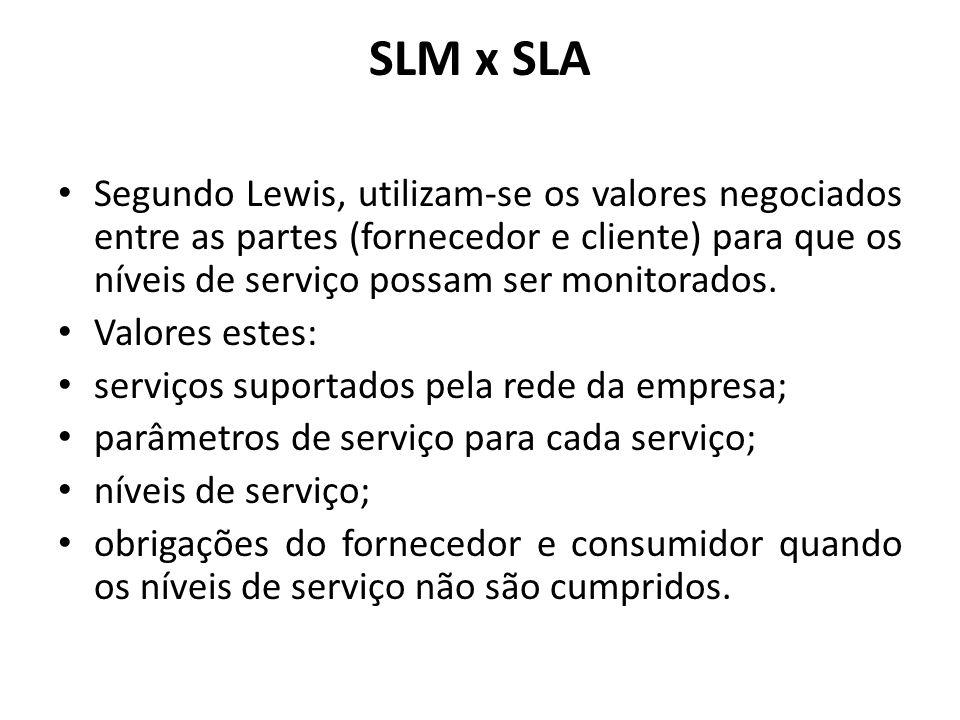 SLM x SLA Segundo Lewis, utilizam-se os valores negociados entre as partes (fornecedor e cliente) para que os níveis de serviço possam ser monitorados