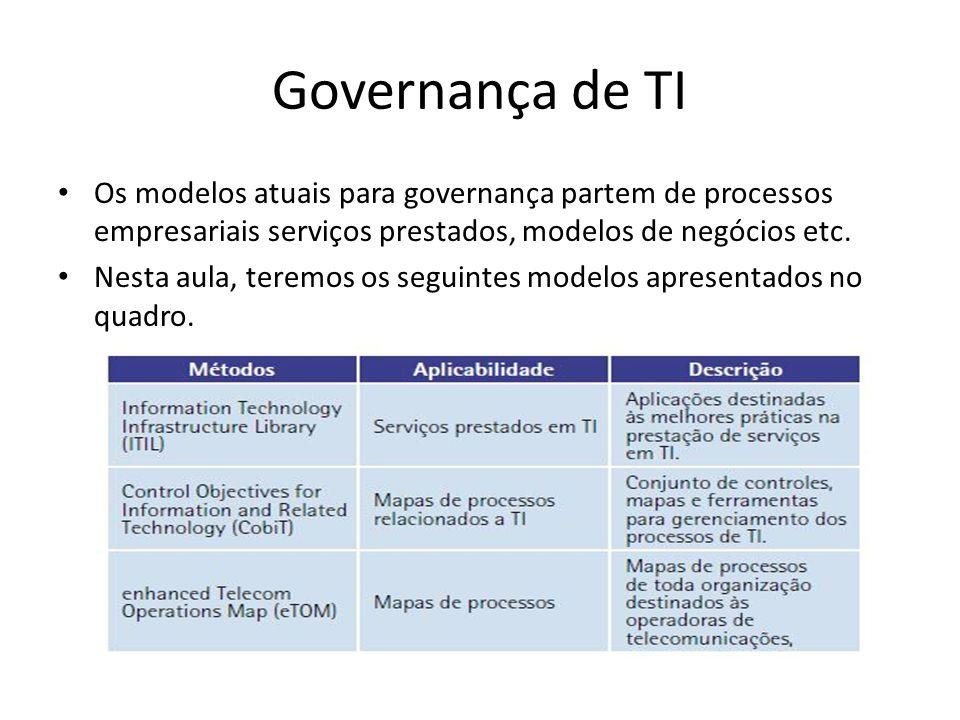 Governança de TI Os modelos atuais para governança partem de processos empresariais serviços prestados, modelos de negócios etc. Nesta aula, teremos o
