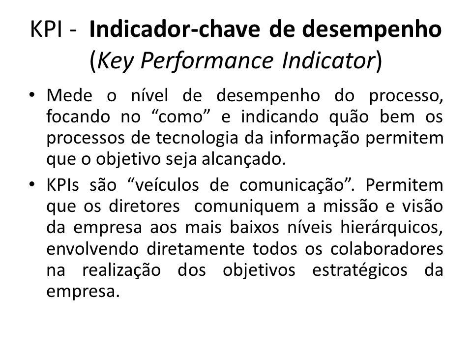 """KPI - Indicador-chave de desempenho (Key Performance Indicator) Mede o nível de desempenho do processo, focando no """"como"""" e indicando quão bem os proc"""