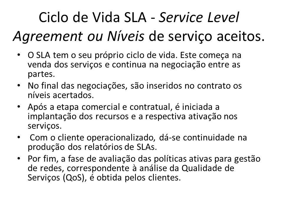 Ciclo de Vida SLA - Service Level Agreement ou Níveis de serviço aceitos. O SLA tem o seu próprio ciclo de vida. Este começa na venda dos serviços e c