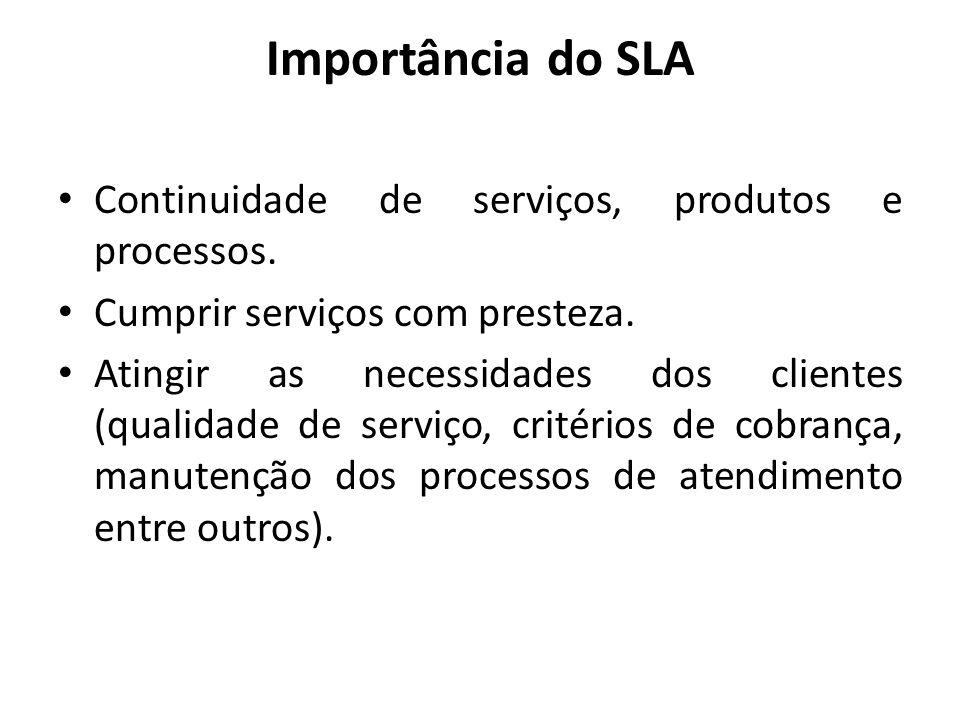 Importância do SLA Continuidade de serviços, produtos e processos. Cumprir serviços com presteza. Atingir as necessidades dos clientes (qualidade de s