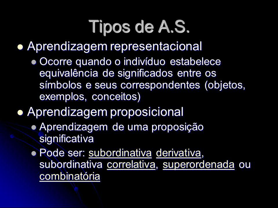 Tipos de A.S.