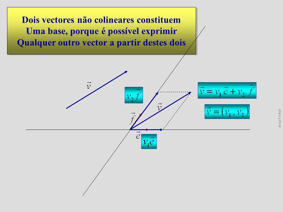 Dois vectores não colineares constituem Uma base, porque é possível exprimir Qualquer outro vector a partir destes dois Dois vectores não colineares constituem Uma base, porque é possível exprimir Qualquer outro vector a partir destes dois Jorge Freitas