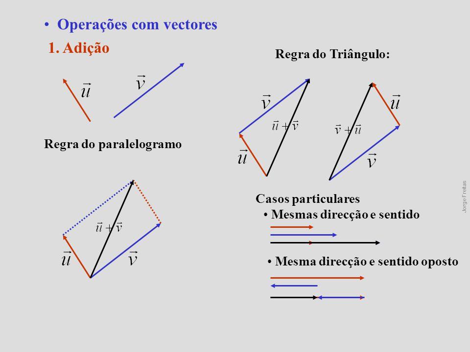 Propriedades da adição Propriedade Comutativa Propriedade Associativa Elemento Neutro Simétrico Nota: O vector nulo tem direcção e sentido indeterminados Jorge Freitas