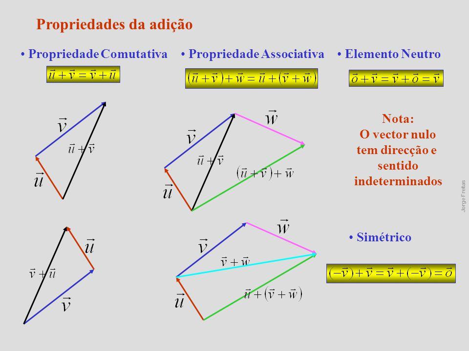 Propriedades da adição numa base Propriedade Comutativa Verificam-se todas as propriedades da adição de vectores Jorge Freitas