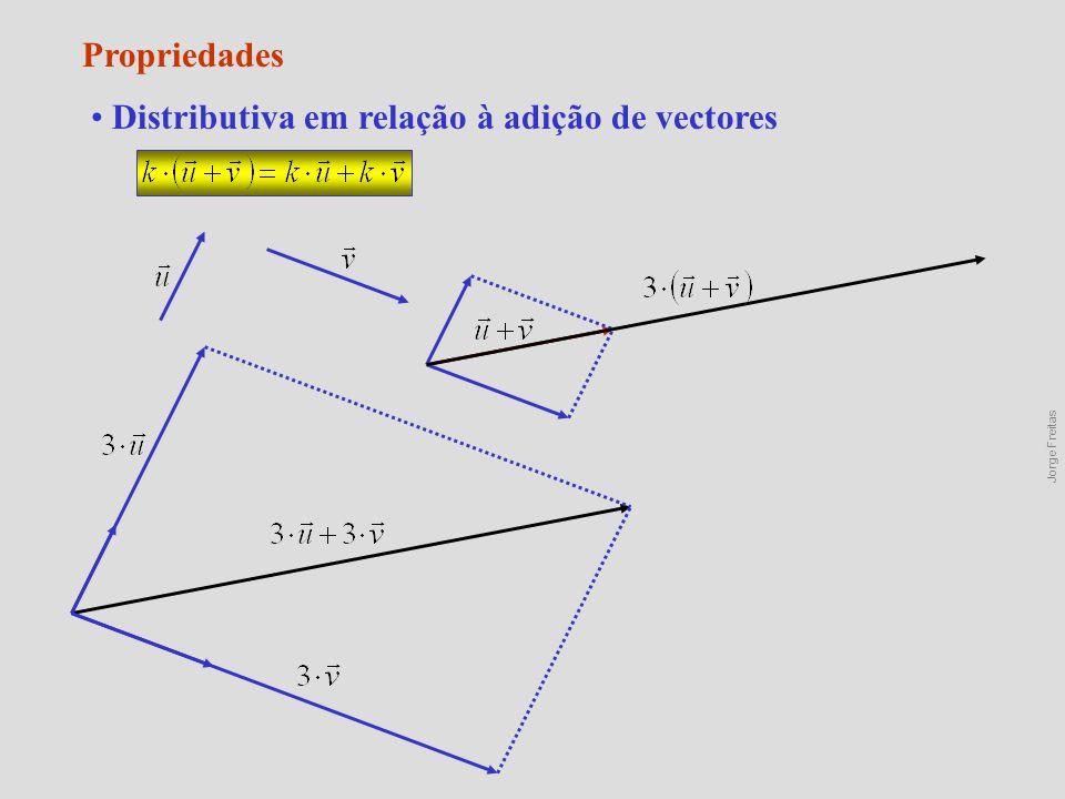 Propriedades Distributiva em relação à adição de números Jorge Freitas
