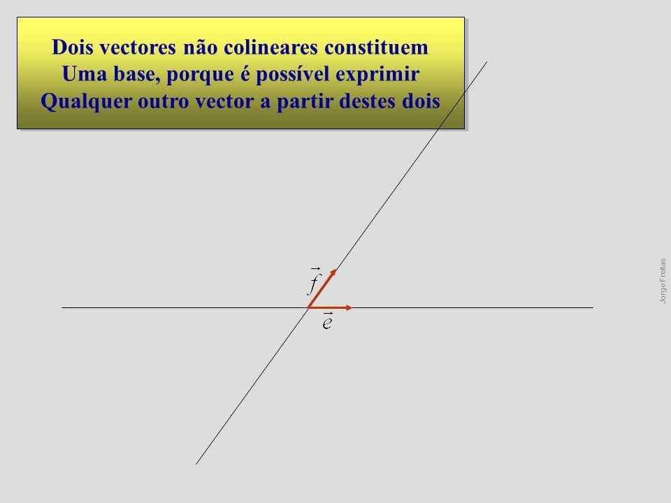 NO ESPAÇO Bases Ortonormadas Só vectores Referencial Ortonormado Pontos e vectores Jorge Freitas