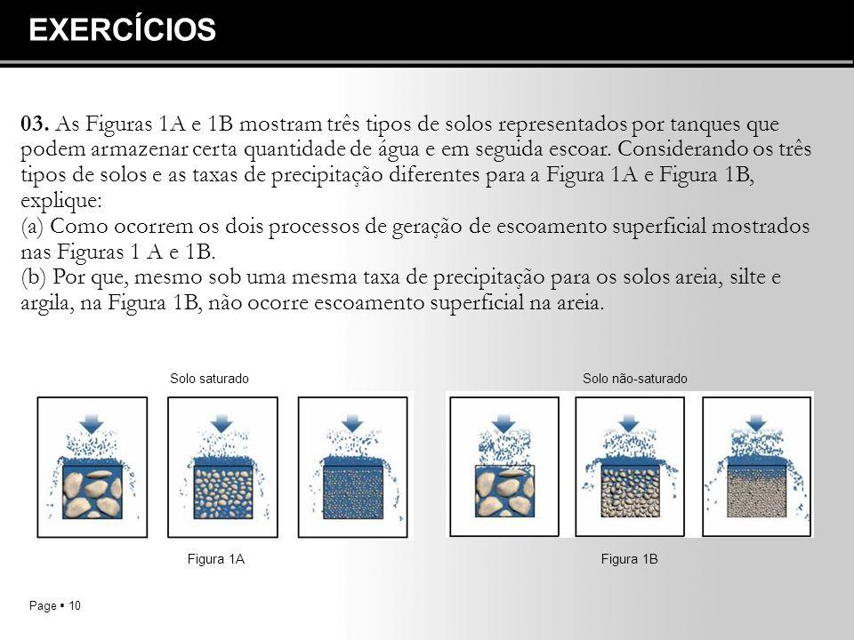 Page  10 EXERCÍCIOS 03. As Figuras 1A e 1B mostram três tipos de solos representados por tanques que podem armazenar certa quantidade de água e em se