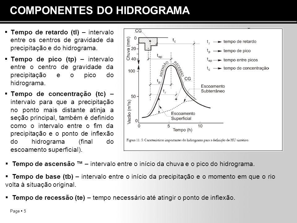 Page  5 COMPONENTES DO HIDROGRAMA  Tempo de retardo (tl) – intervalo entre os centros de gravidade da precipitação e do hidrograma.  Tempo de pico