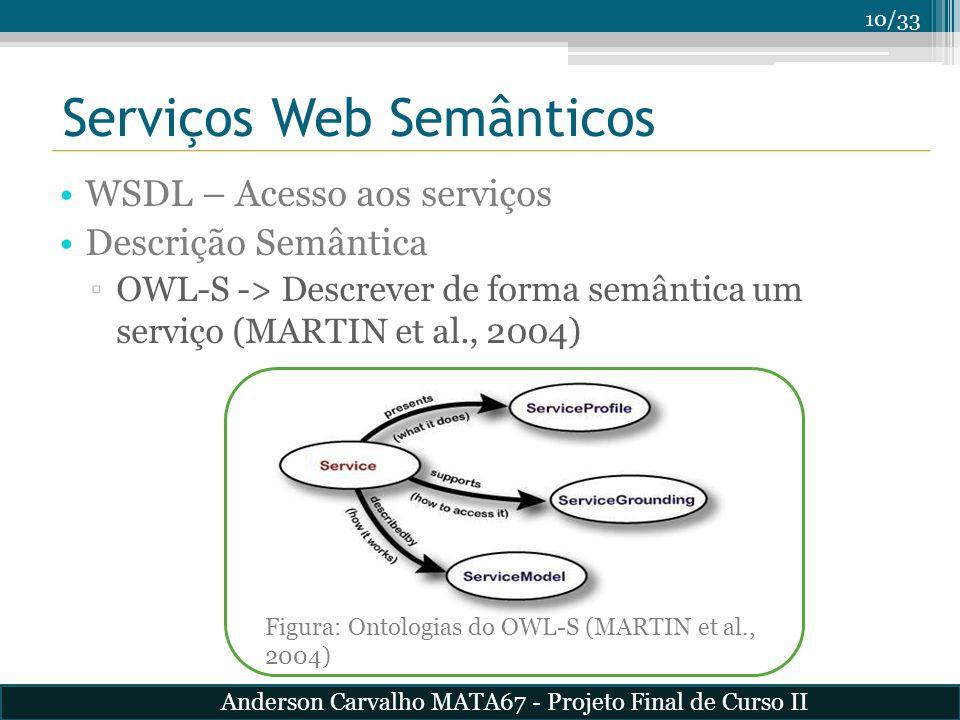 10/33 Serviços Web Semânticos WSDL – Acesso aos serviços Descrição Semântica ▫OWL-S -> Descrever de forma semântica um serviço (MARTIN et al., 2004) F