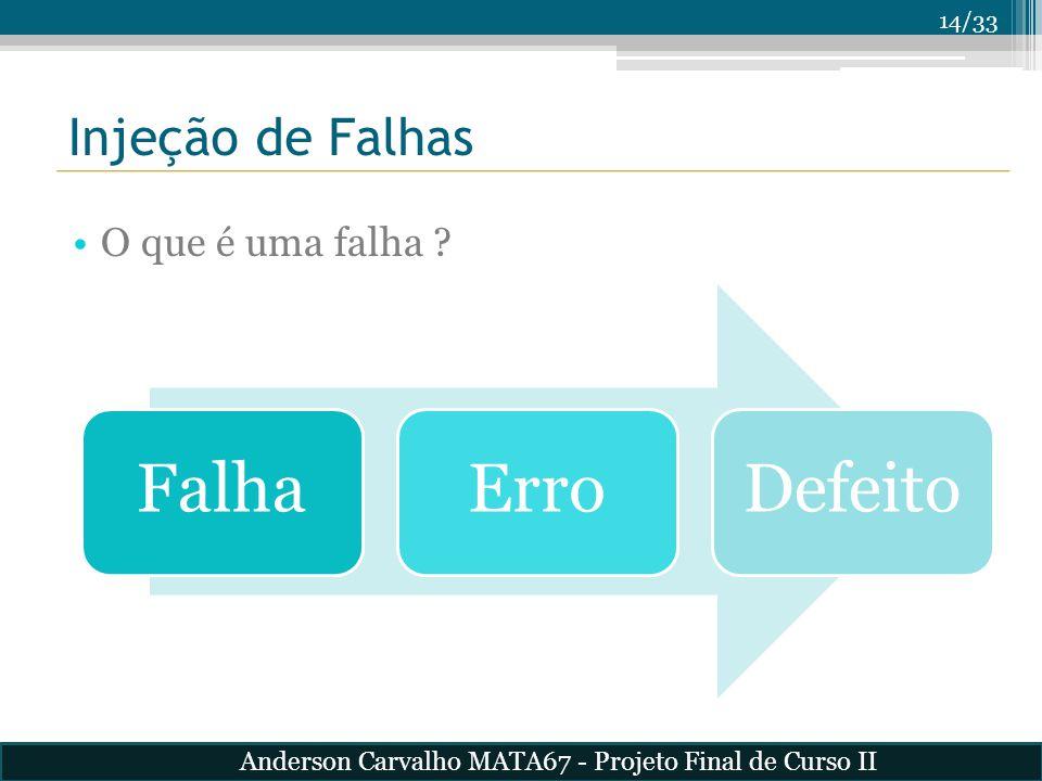14/33 Injeção de Falhas O que é uma falha ? FalhaErroDefeito Anderson Carvalho MATA67 - Projeto Final de Curso II