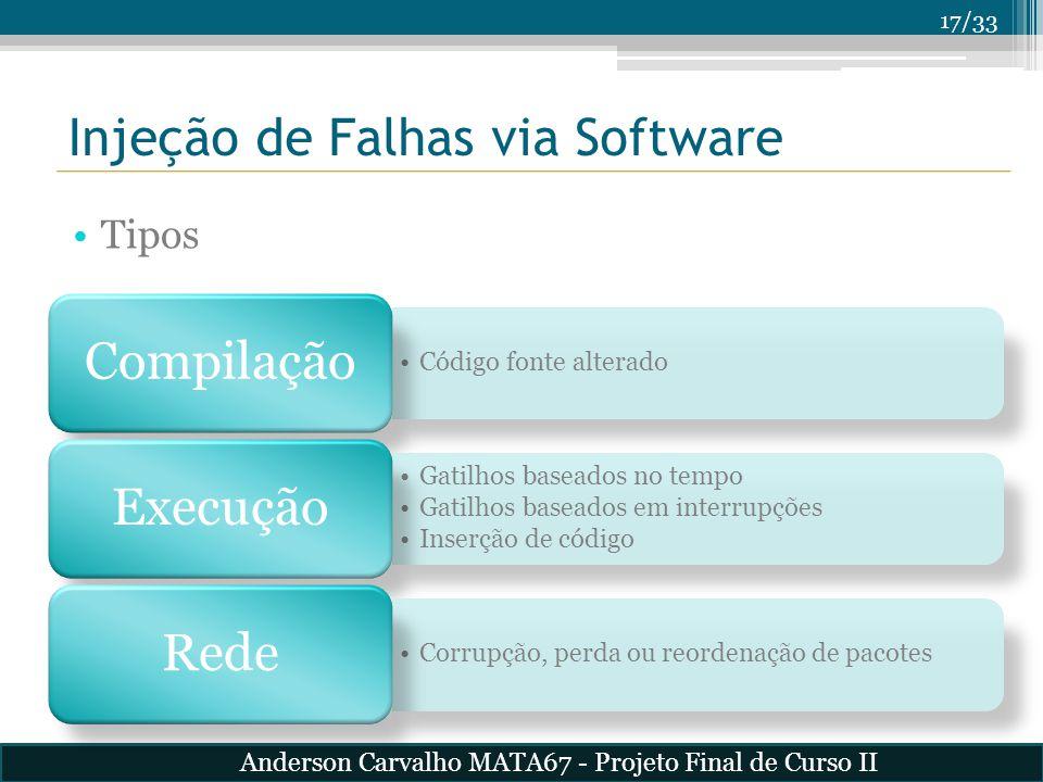 17/33 Injeção de Falhas via Software Tipos Código fonte alterado Compilação Gatilhos baseados no tempo Gatilhos baseados em interrupções Inserção de c