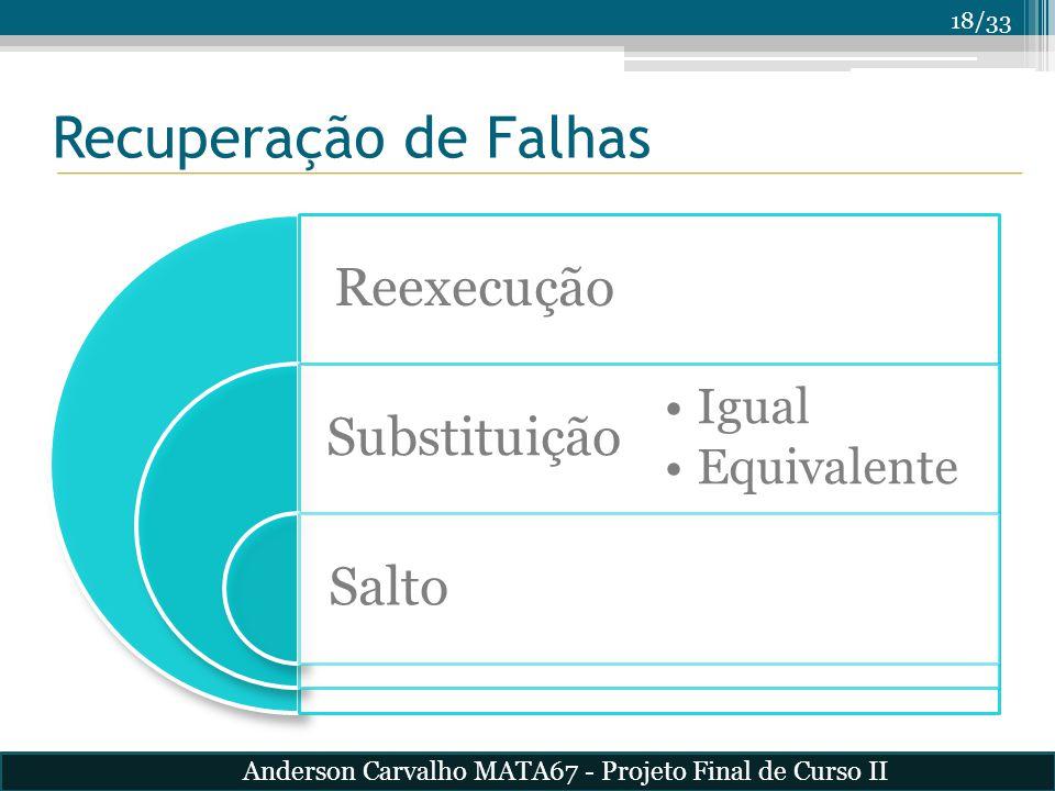 18/33 Recuperação de Falhas Reexecução Substituição Salto Igual Equivalente Anderson Carvalho MATA67 - Projeto Final de Curso II