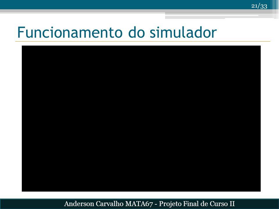 21/33 Funcionamento do simulador Anderson Carvalho MATA67 - Projeto Final de Curso II