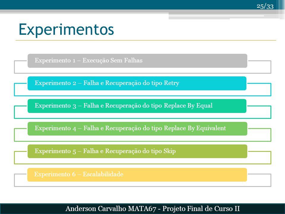 25/33 Experimentos Experimento 1 – Execução Sem FalhasExperimento 2 – Falha e Recuperação do tipo RetryExperimento 3 – Falha e Recuperação do tipo Rep