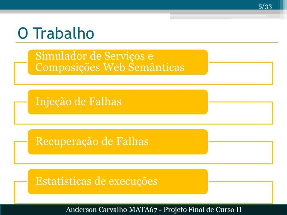 5/33 O Trabalho Simulador de Serviços e Composições Web Semânticas Injeção de FalhasRecuperação de FalhasEstatísticas de execuções Anderson Carvalho M