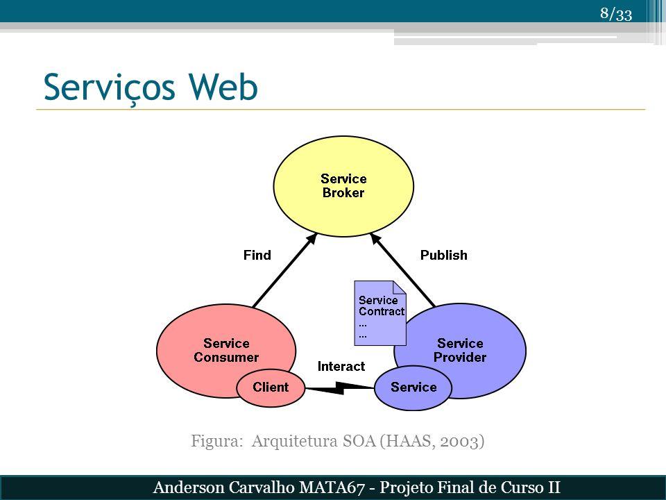9/33 Serviços Web Semânticos Web SemânticaExtensão da web convencional Criada com o objetivo principal de estruturar dados Interpretação por máquinasServiços Web Semânticos Anderson Carvalho MATA67 - Projeto Final de Curso II