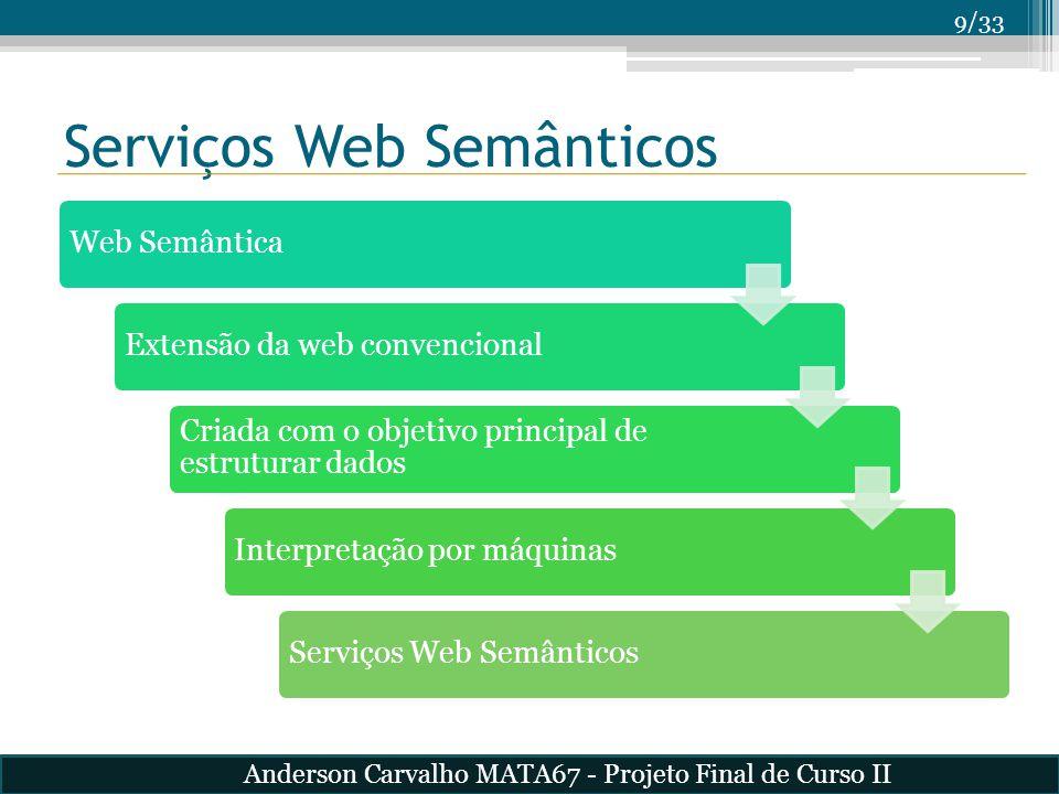 9/33 Serviços Web Semânticos Web SemânticaExtensão da web convencional Criada com o objetivo principal de estruturar dados Interpretação por máquinasS