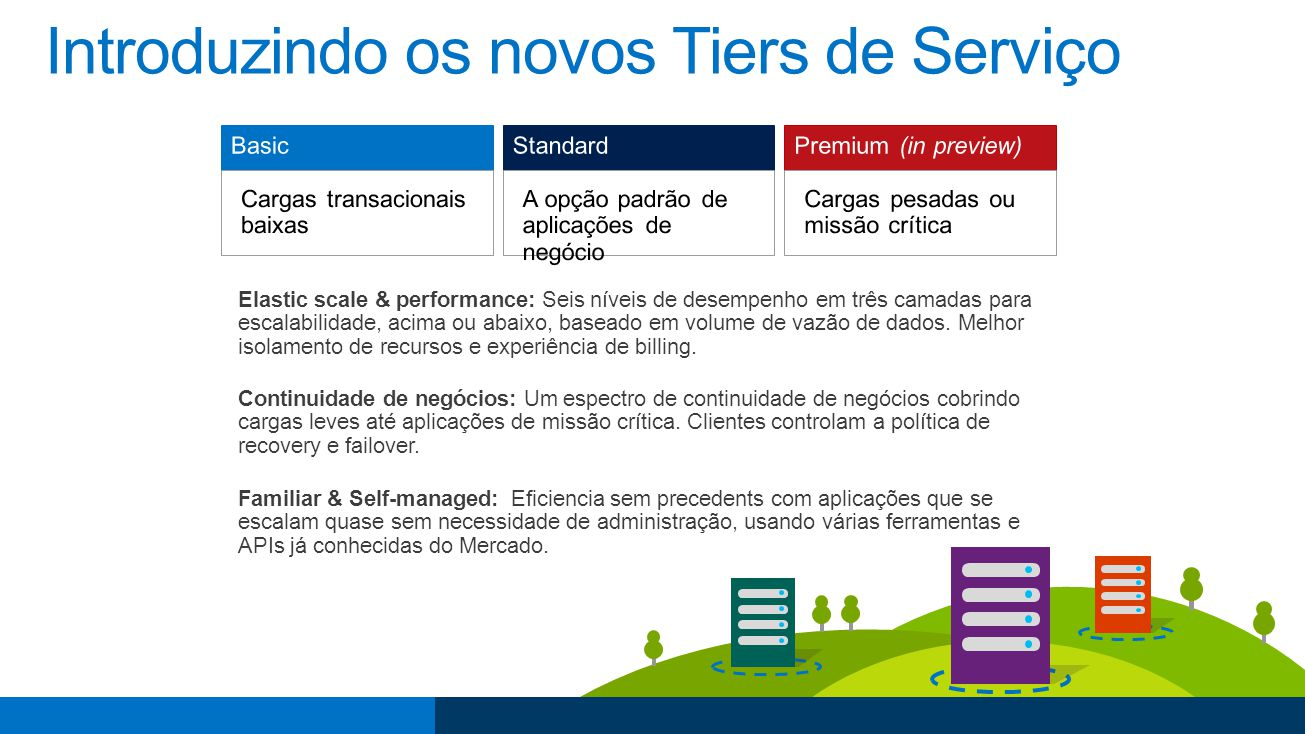 Introduzindo os novos Tiers de Serviço Elastic scale & performance: Seis níveis de desempenho em três camadas para escalabilidade, acima ou abaixo, baseado em volume de vazão de dados.
