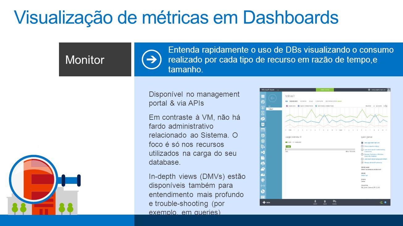 Visualização de métricas em Dashboards Entenda rapidamente o uso de DBs visualizando o consumo realizado por cada tipo de recurso em razão de tempo,e tamanho.