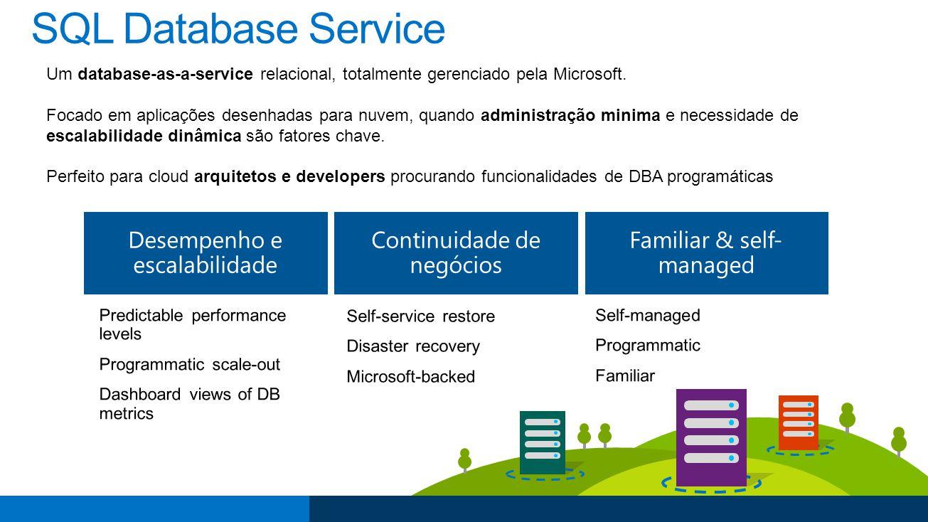 SQL Database Service Um database-as-a-service relacional, totalmente gerenciado pela Microsoft.