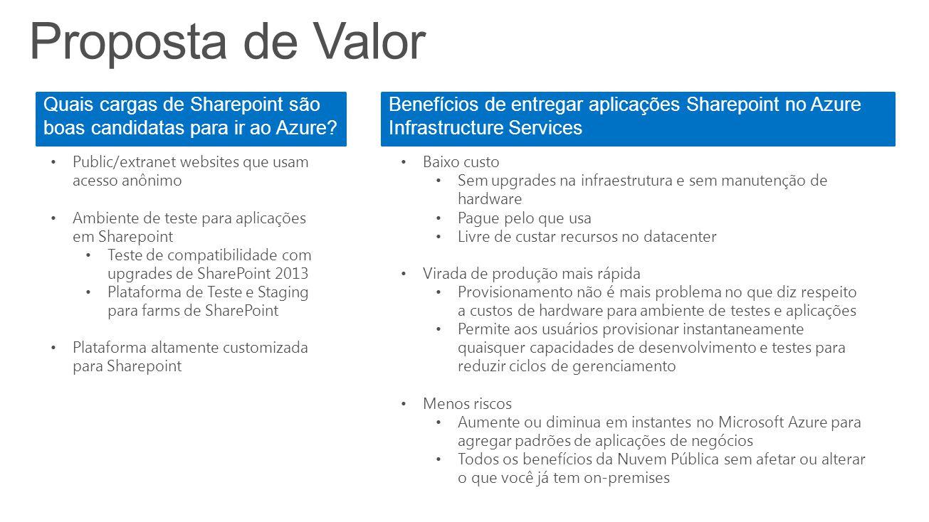 Proposta de Valor Quais cargas de Sharepoint são boas candidatas para ir ao Azure.